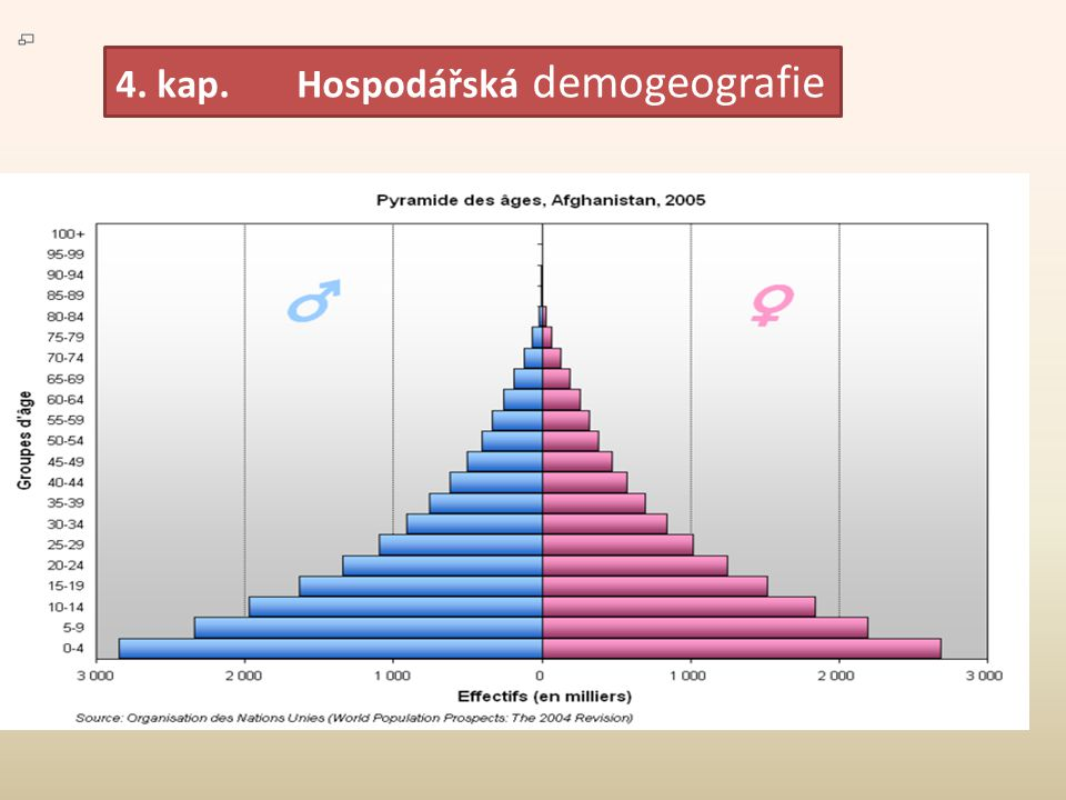 4. kap. Hospodářská demogeografie