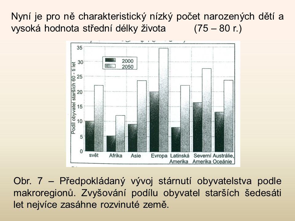 Nyní je pro ně charakteristický nízký počet narozených dětí a vysoká hodnota střední délky života (75 – 80 r.)