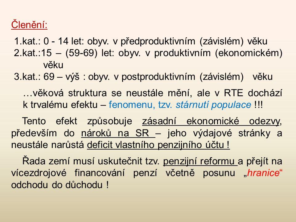 Členění: 1.kat.: 0 - 14 let: obyv. v předproduktivním (závislém) věku. 2.kat.:15 – (59-69) let: obyv. v produktivním (ekonomickém) věku.