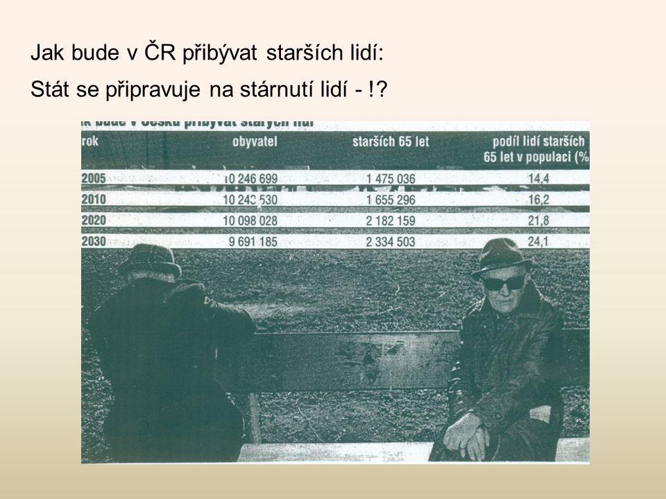 Jak bude v ČR přibývat starších lidí: