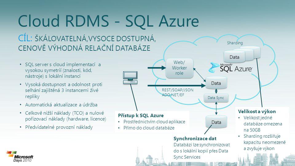 Cloud RDMS - SQL Azure CÍL: ŠKÁLOVATELNÁ,VYSOCE DOSTUPNÁ, CENOVĚ VÝHODNÁ RELAČNÍ DATABÁZE. Sharding.