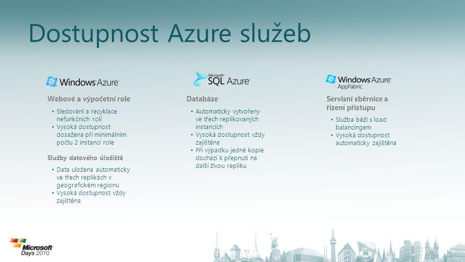 Dostupnost Azure služeb
