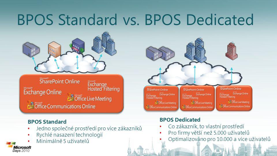 BPOS Standard vs. BPOS Dedicated