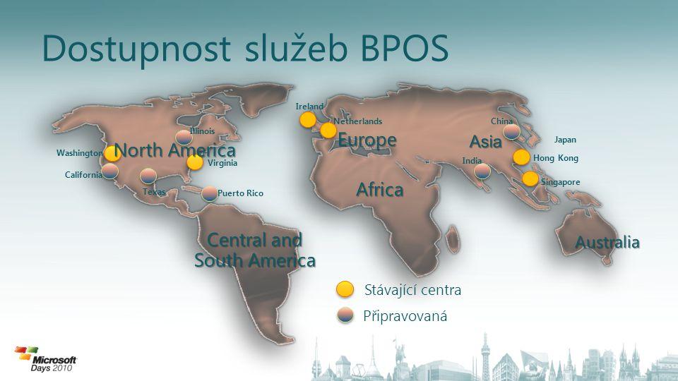 Dostupnost služeb BPOS