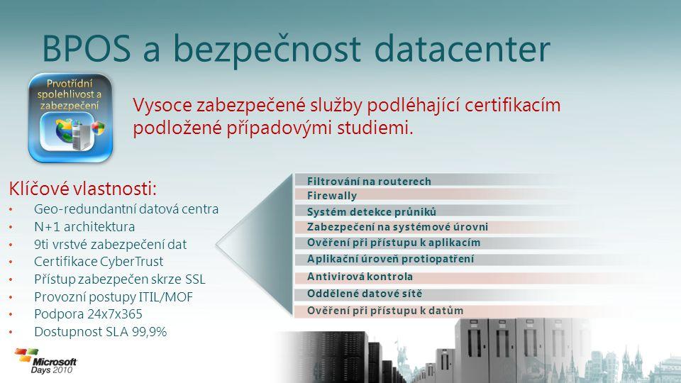 BPOS a bezpečnost datacenter