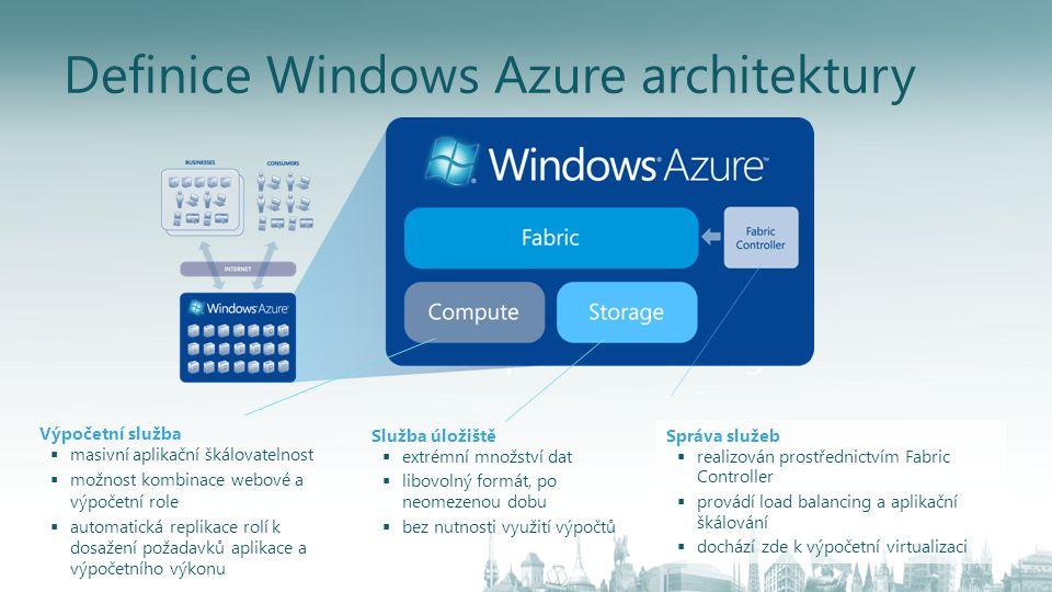 Definice Windows Azure architektury