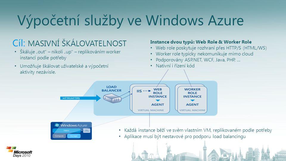 Výpočetní služby ve Windows Azure