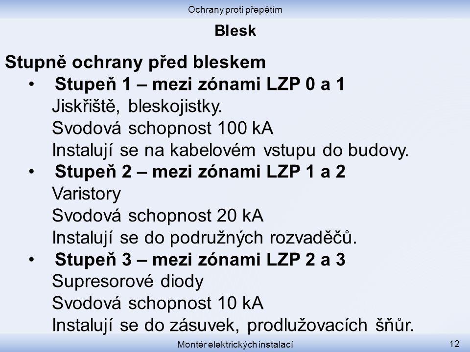 Stupně ochrany před bleskem Stupeň 1 – mezi zónami LZP 0 a 1