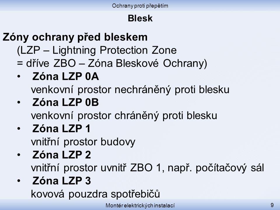 Zóny ochrany před bleskem (LZP – Lightning Protection Zone