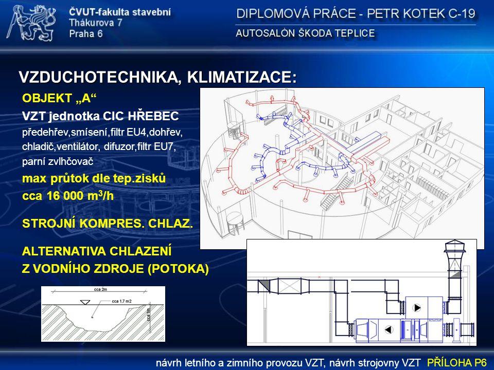 návrh letního a zimního provozu VZT, návrh strojovny VZT PŘÍLOHA P6