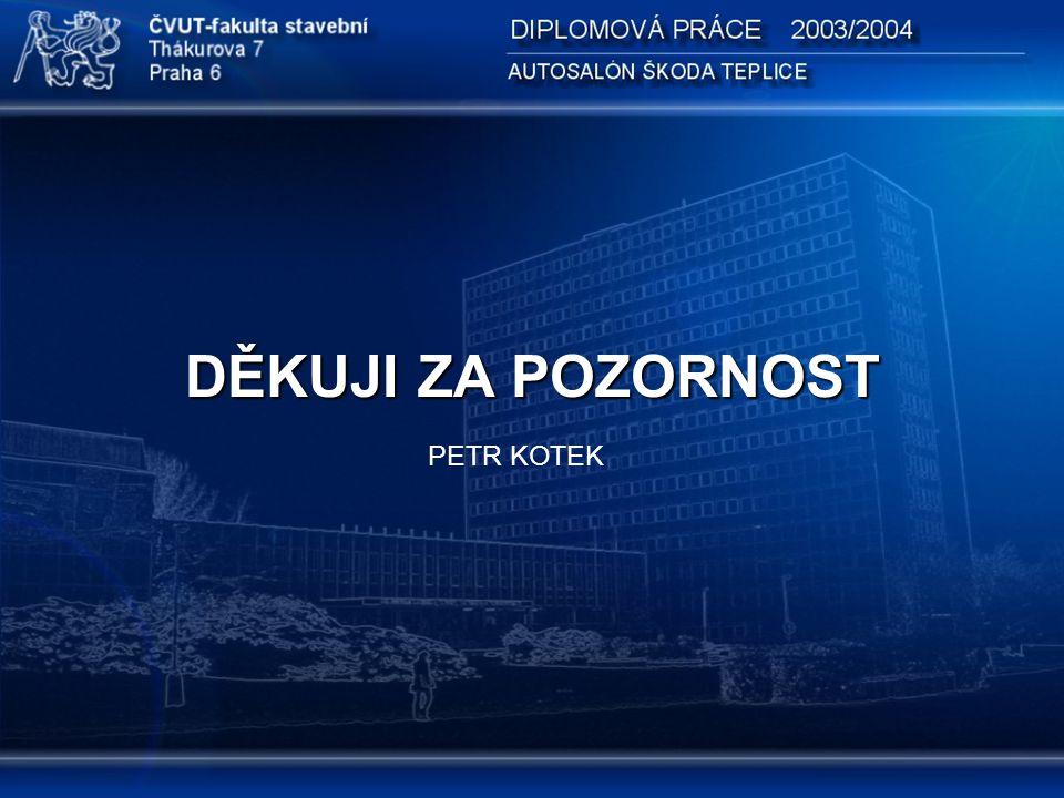 DĚKUJI ZA POZORNOST PETR KOTEK PETR KOTEK - C19 21.1. 2003