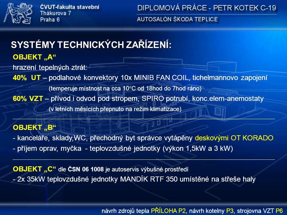 návrh zdrojů tepla PŘÍLOHA P2, návrh kotelny P3, strojovna VZT P6