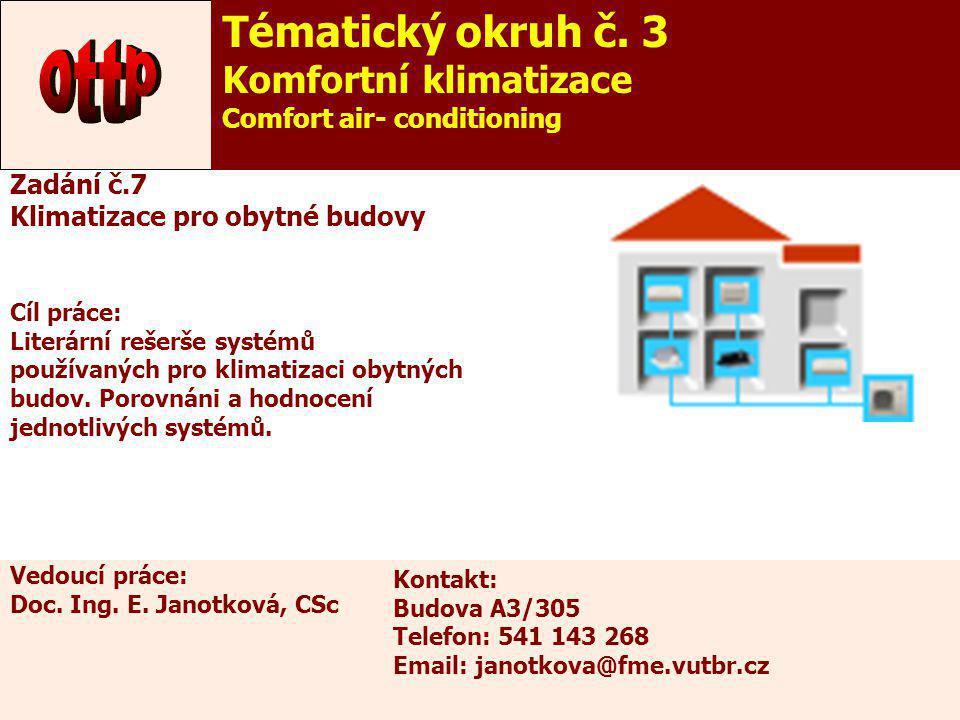ottp Tématický okruh č. 3 Komfortní klimatizace
