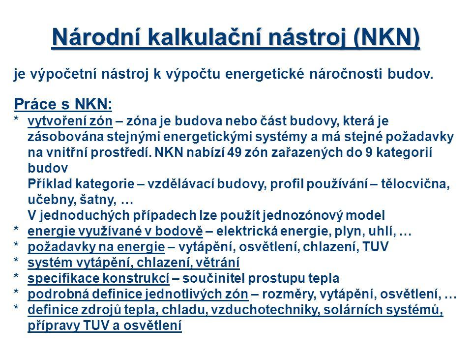 Národní kalkulační nástroj (NKN)