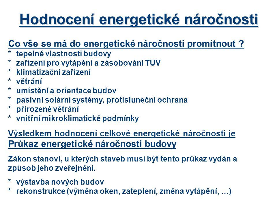 Hodnocení energetické náročnosti