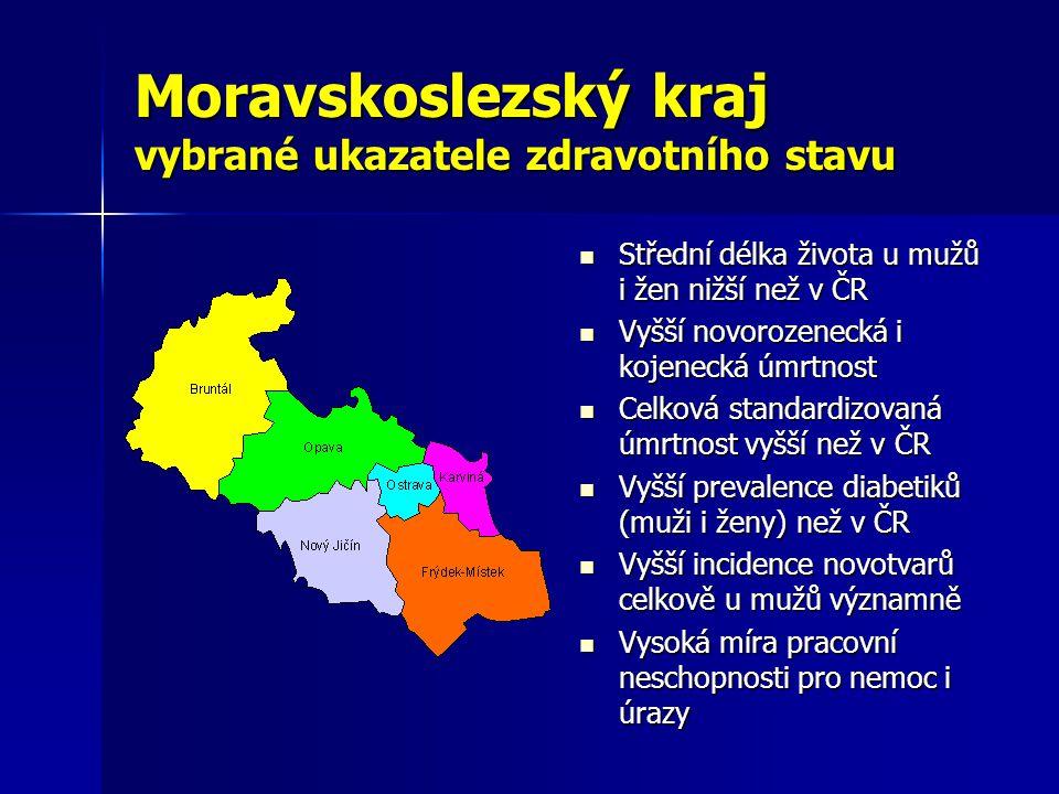 Moravskoslezský kraj vybrané ukazatele zdravotního stavu