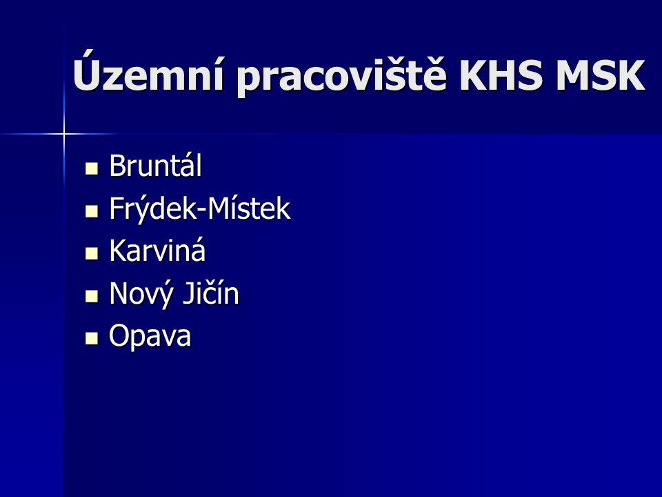 Územní pracoviště KHS MSK