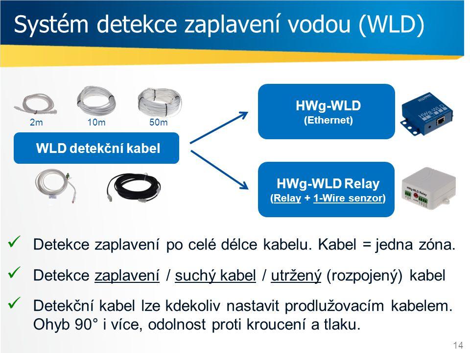 Systém detekce zaplavení vodou (WLD)