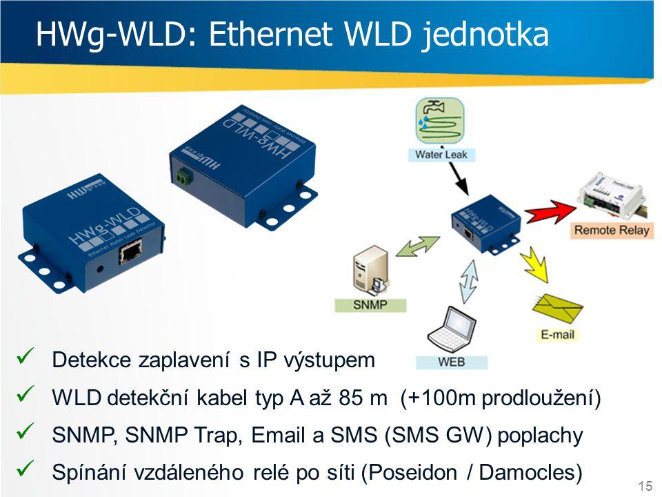 HWg-WLD: Ethernet WLD jednotka
