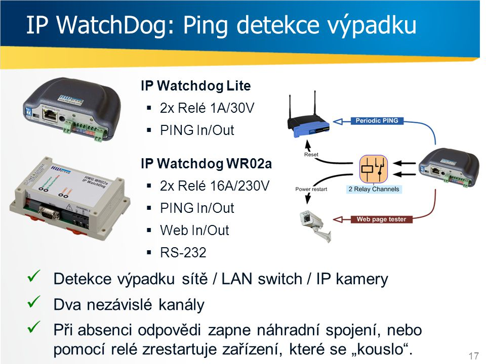 IP WatchDog: Ping detekce výpadku