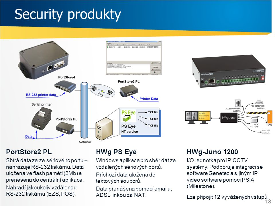 Security produkty PortStore2 PL HWg PS Eye HWg-Juno 1200