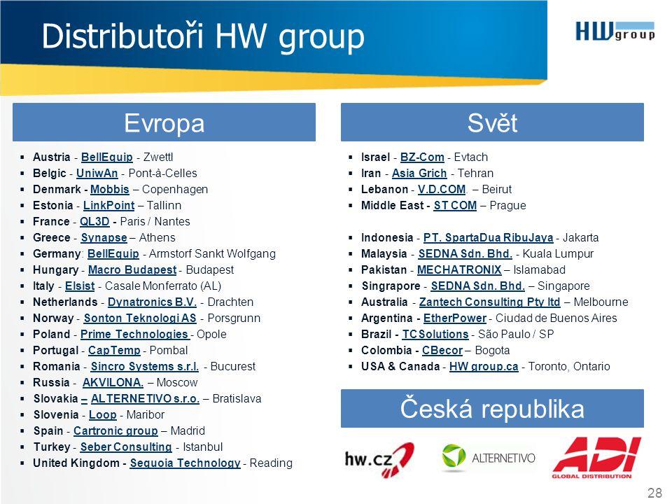 Distributoři HW group Evropa Svět Česká republika