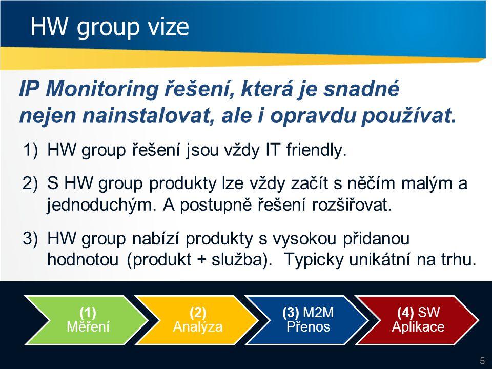 HW group vize IP Monitoring řešení, která je snadné nejen nainstalovat, ale i opravdu používat. HW group řešení jsou vždy IT friendly.