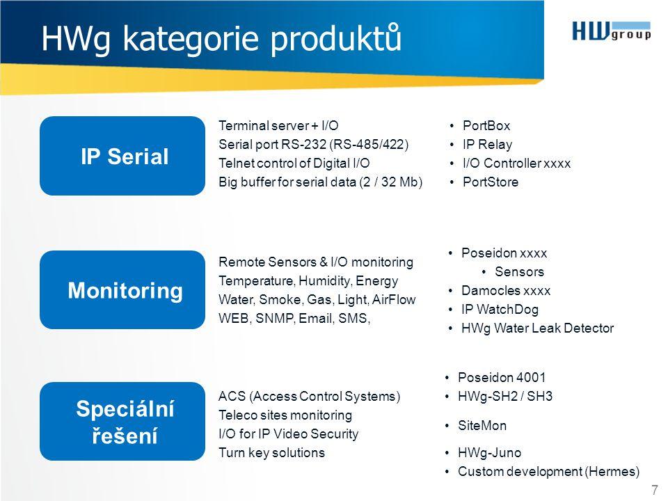 HWg kategorie produktů