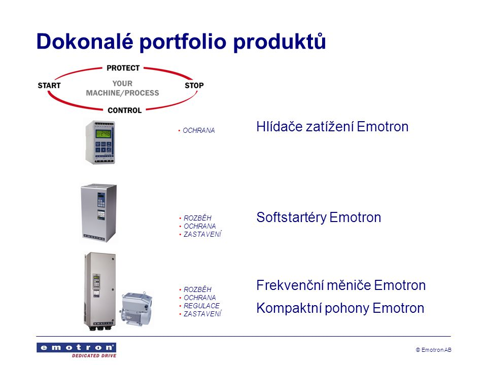 Dokonalé portfolio produktů