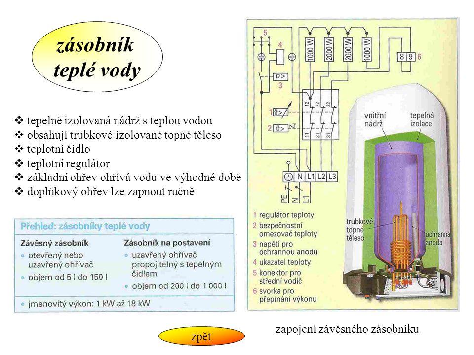 zásobník teplé vody tepelně izolovaná nádrž s teplou vodou