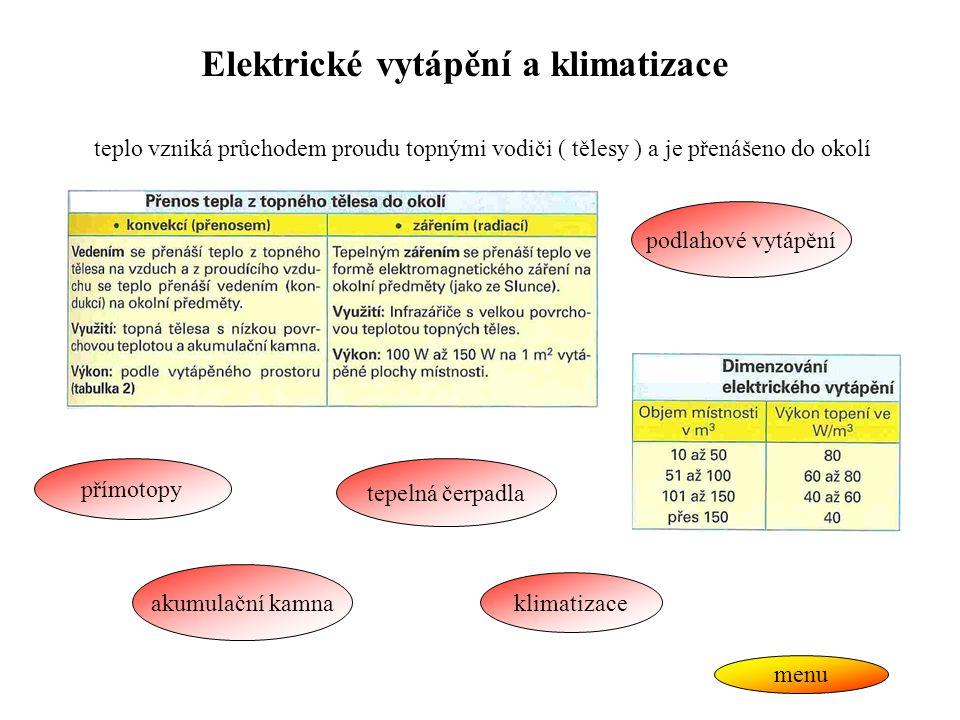 Elektrické vytápění a klimatizace
