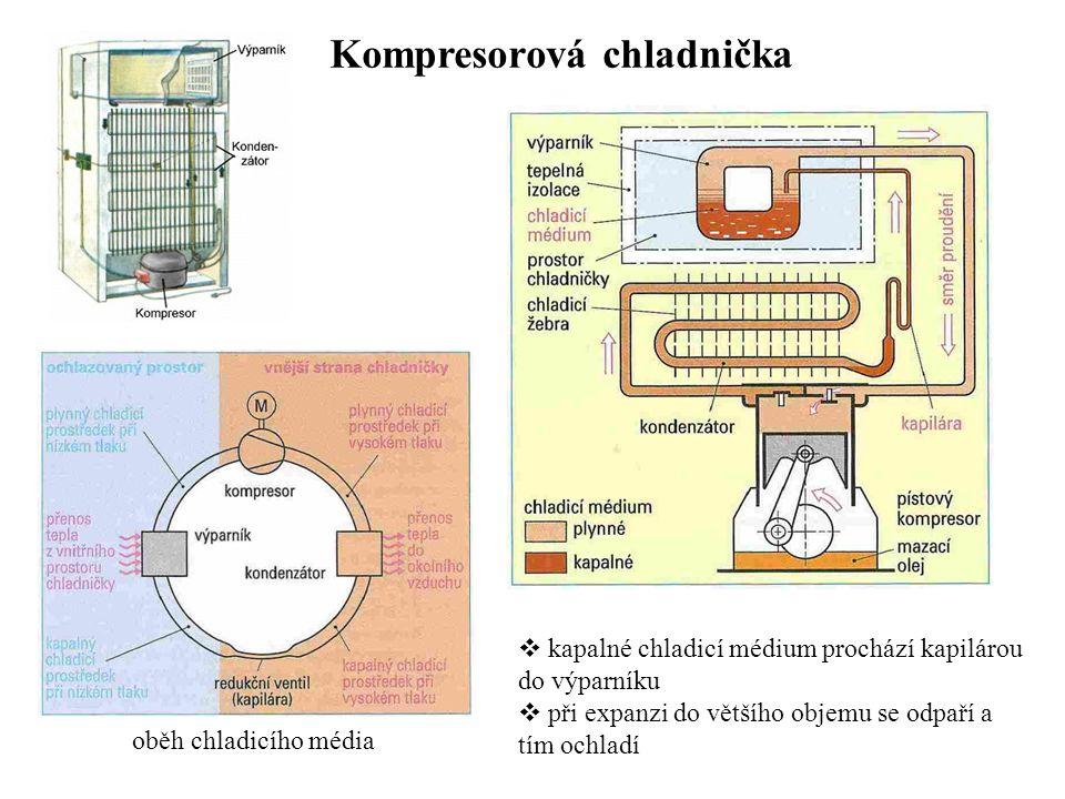 Kompresorová chladnička