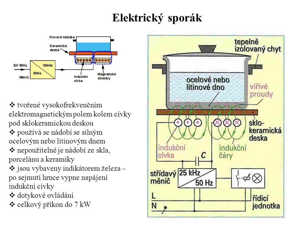 Elektrický sporák indukční varné zóny