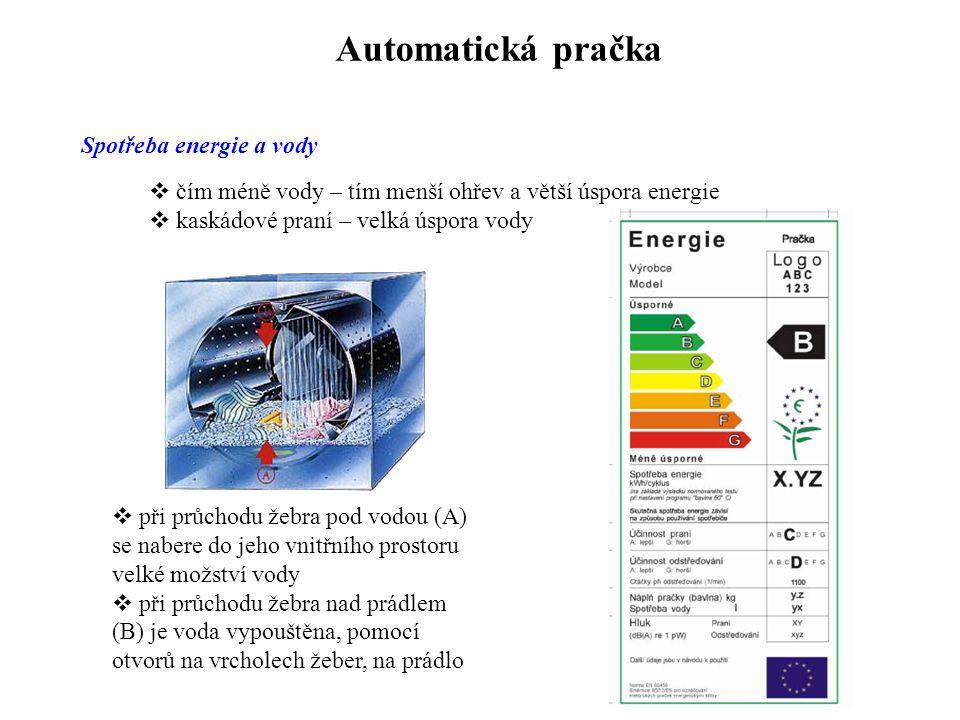 Automatická pračka Spotřeba energie a vody
