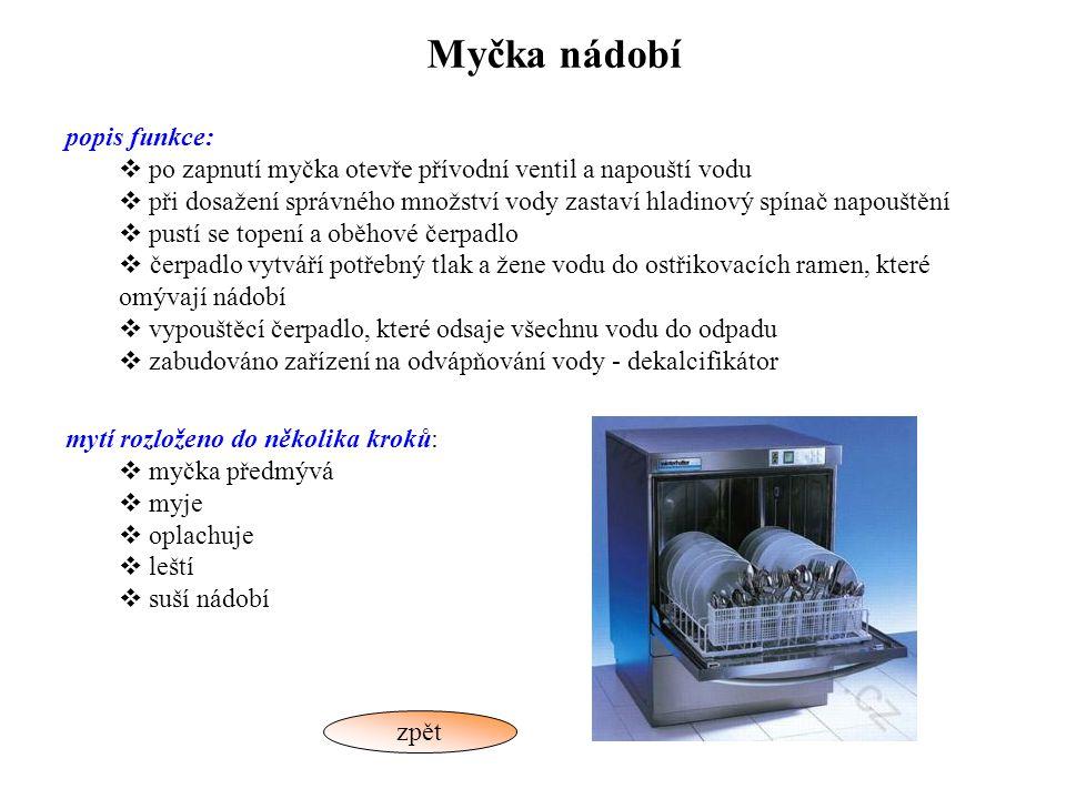 Myčka nádobí popis funkce: