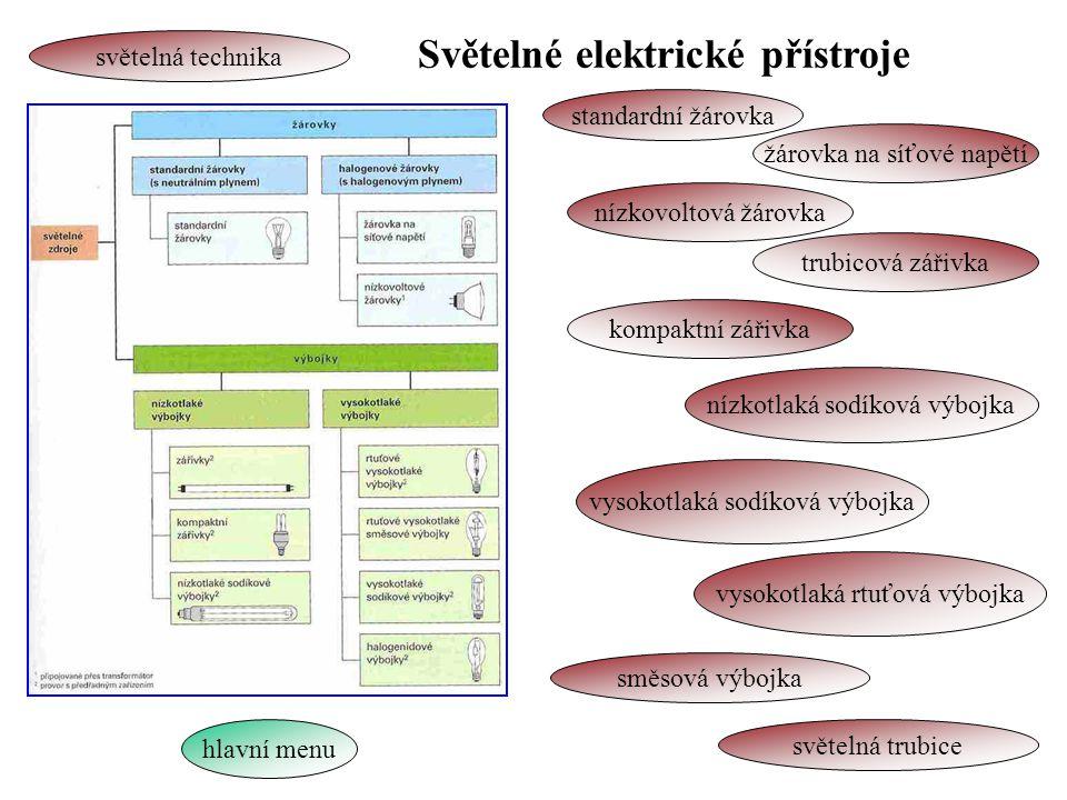 Světelné elektrické přístroje