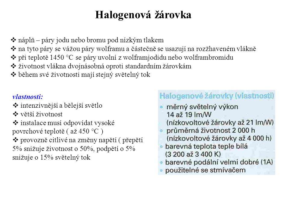 Halogenová žárovka náplň – páry jodu nebo bromu pod nízkým tlakem