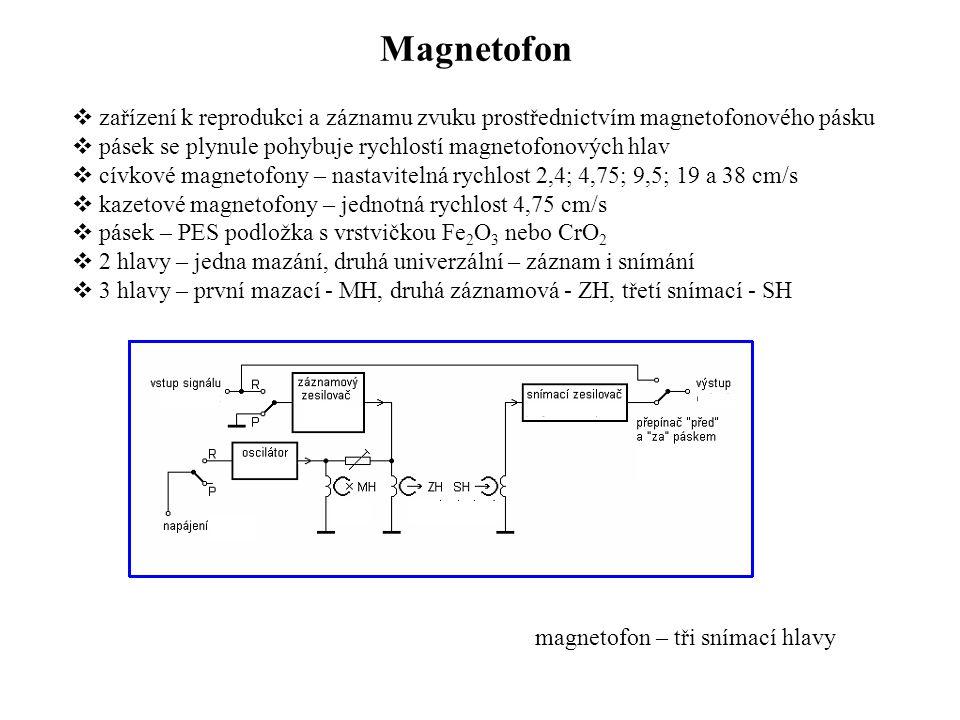 Magnetofon zařízení k reprodukci a záznamu zvuku prostřednictvím magnetofonového pásku. pásek se plynule pohybuje rychlostí magnetofonových hlav.