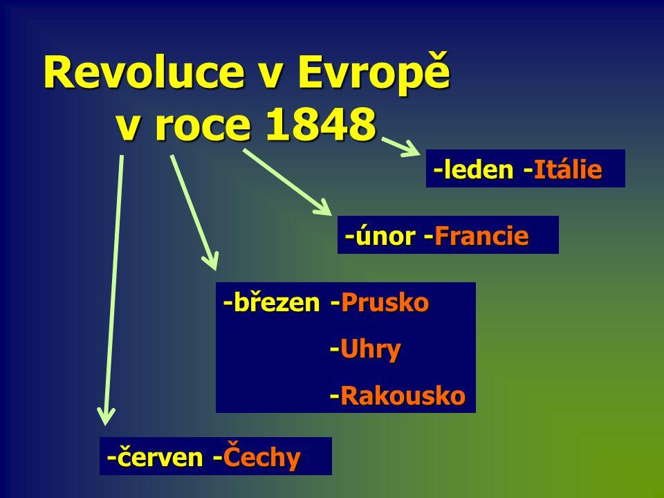 Revoluce v Evropě v roce 1848