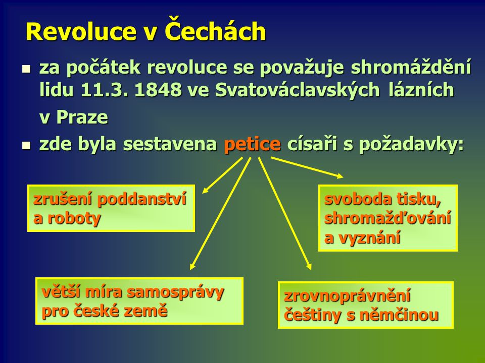 Revoluce v Čechách za počátek revoluce se považuje shromáždění lidu 11.3. 1848 ve Svatováclavských lázních.