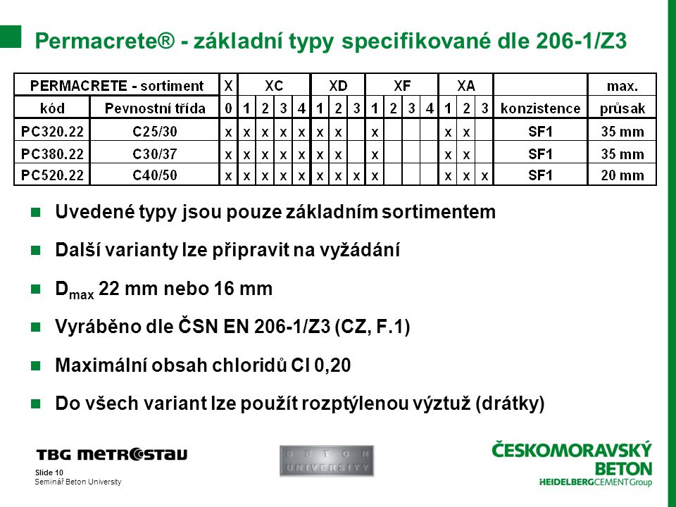 Permacrete® - základní typy specifikované dle 206-1/Z3