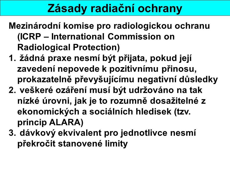 Zásady radiační ochrany