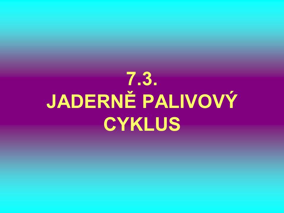 7.3. JADERNĚ PALIVOVÝ CYKLUS