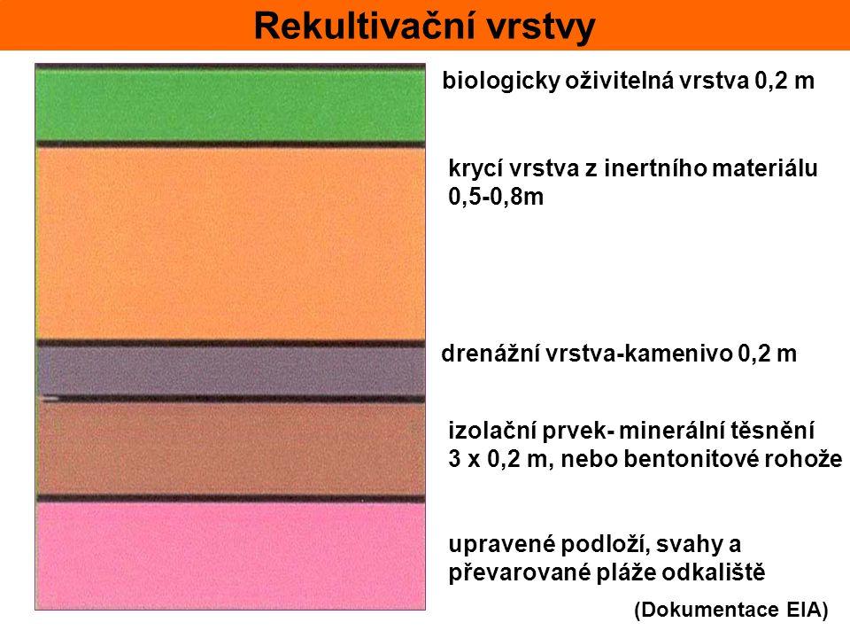 Rekultivační vrstvy biologicky oživitelná vrstva 0,2 m