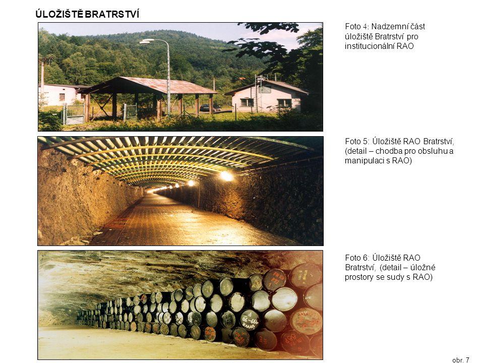 ÚLOŽIŠTĚ BRATRSTVÍ Foto 4: Nadzemní část úložiště Bratrství pro institucionální RAO.
