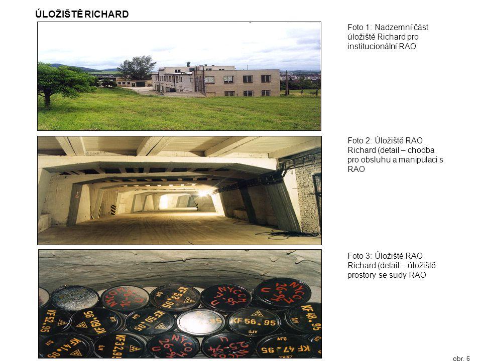 ÚLOŽIŠTĚ RICHARD Foto 1: Nadzemní část úložiště Richard pro institucionální RAO.