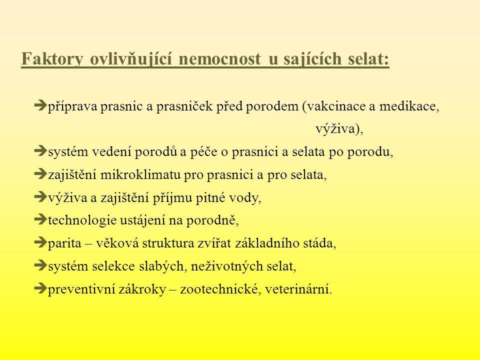 Faktory ovlivňující nemocnost u sajících selat: