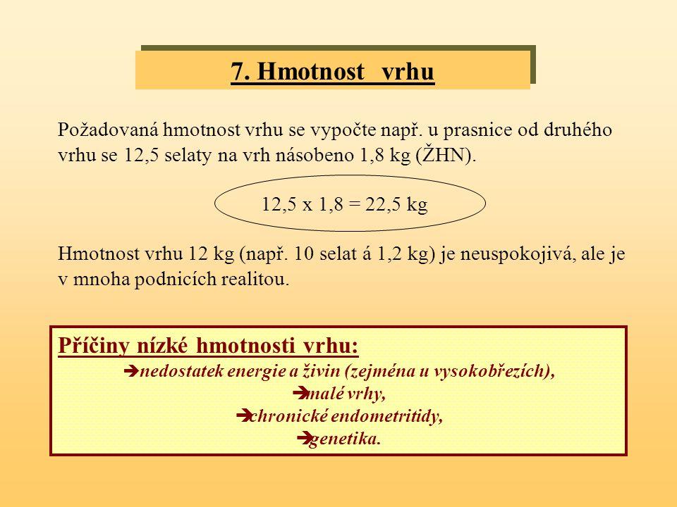 chronické endometritidy,