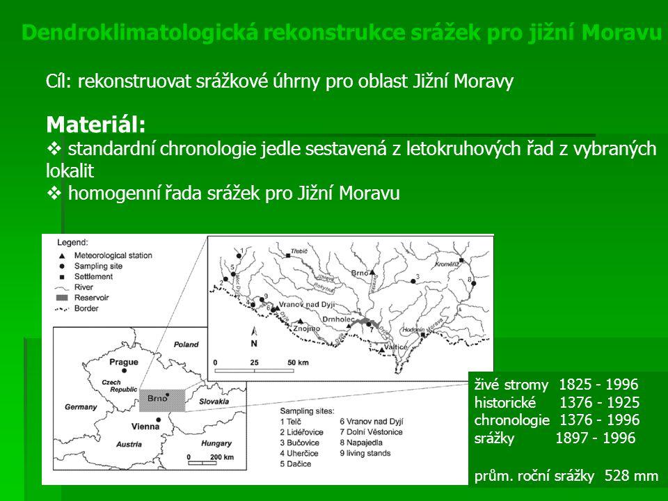 Materiál: Dendroklimatologická rekonstrukce srážek pro jižní Moravu