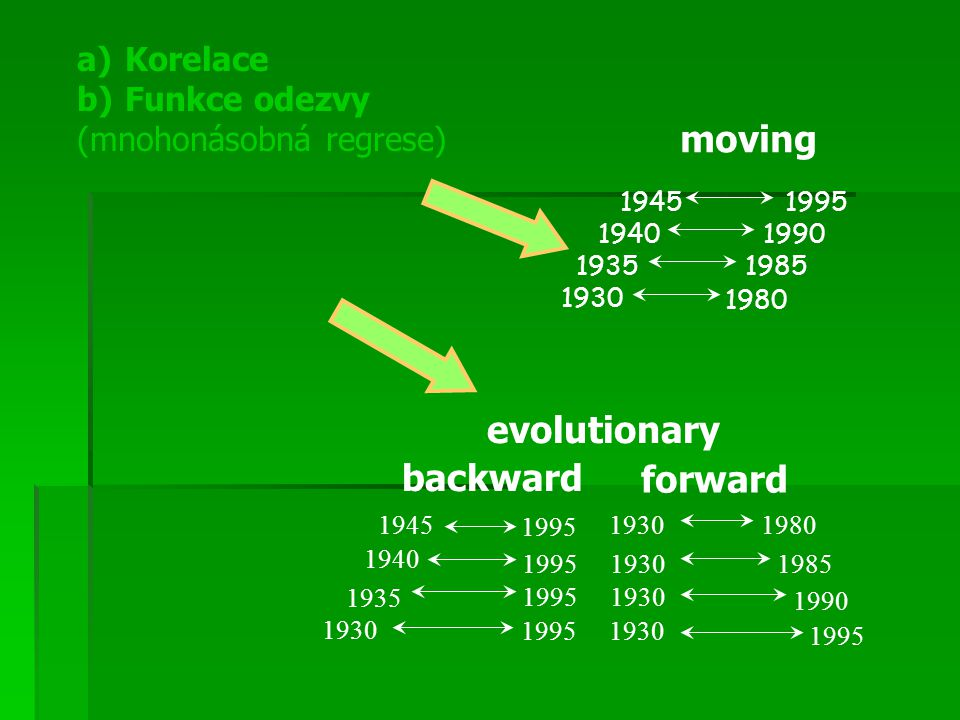 moving evolutionary backward forward a) Korelace b) Funkce odezvy